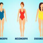 Tipurile somatice sunt ectomorf, endomorf si mezomorf!